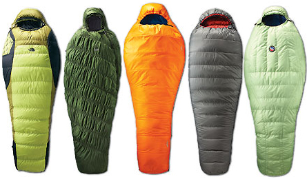 How to Choose Best Sleeping Bags – Buying Guide